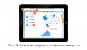 Figure, Monitoring solar power via handheld device
